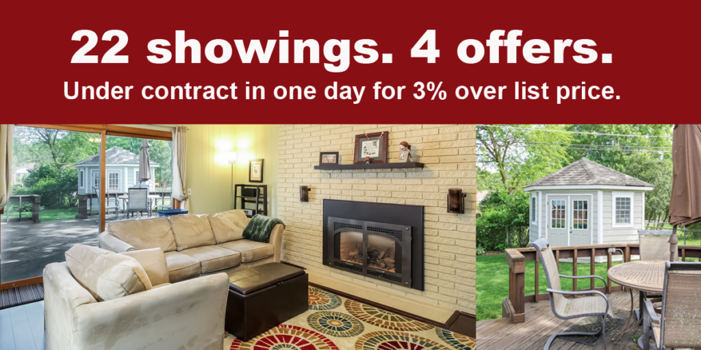 22 showings. 4 offers. Home under contract in one day for 3% over list price.